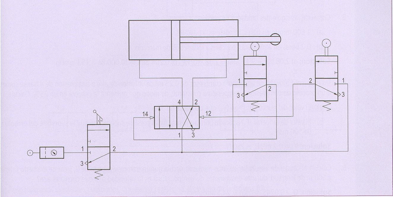 Circuito Neumatico Basico : Circuitos neumáticos básicos sistemas neumaticos