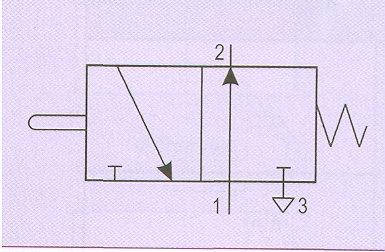 Valvula normalmente cerrada simbolo